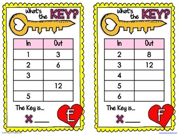 The Key to My Heart {Multiplication Inputs & Outputs}