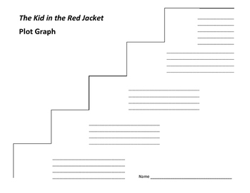 The Kid in the Red Jacket Plot Graph - Barbara Park
