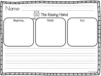 The Kissing Hand {Back to School Activities}