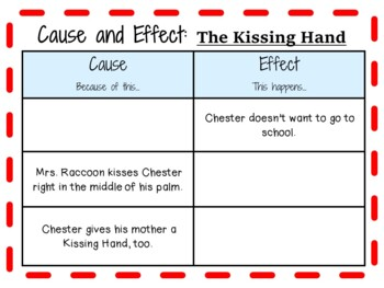 The Kissing Hand by Audrey Penn: A Complete Literature Study!