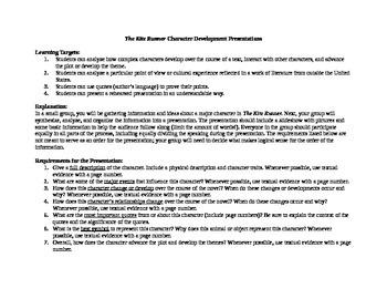 The Kite Runner Character Development Presentation