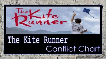 The Kite Runner: Conflict Chart Assignment/ Graphic Organizer