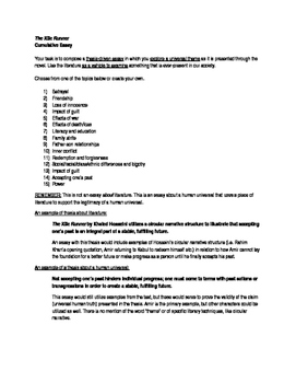Essay Topics High School  English Essay My Best Friend also How To Write A Thesis Paragraph For An Essay The Kite Runner Final Essay Assignment Written Essay Papers