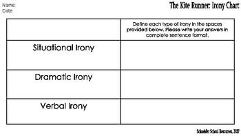The Kite Runner: Irony Chart/Graphic Organizer