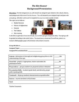 The Kite Runner Lesson - Novel Background Presentation Project