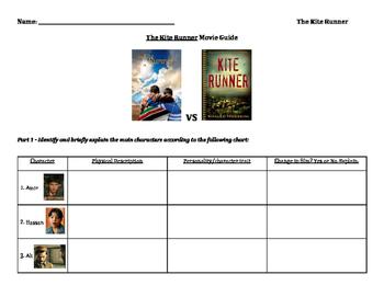 The Kite Runner Movie Comparison Guide