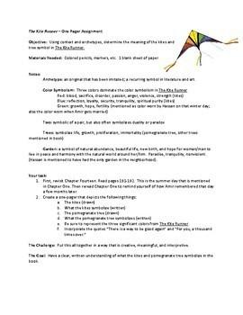 The Kite Runner Symbolism Creative Activity