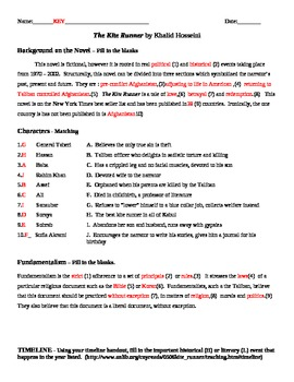 The Kite Runner Test / Unit Examination with Answer Key