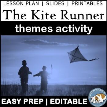 The Kite Runner Themes Textual Analysis Activity