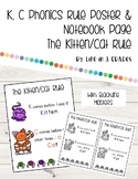 The Kitten/Cat Rule Poster for the Phonics K,C Rule with N