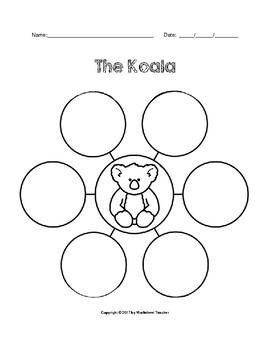The Koala Writing Activities