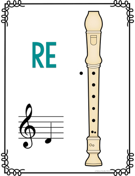 The Kodály-Aspiring Recorder Fingering Charts