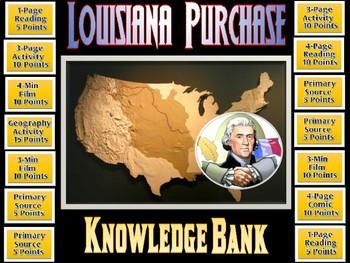 The La. Purchase Digital Knowledge Bank