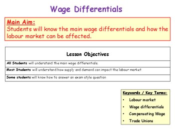 The Labour Market - Wage Differences / Differentials - Why Some Jobs Pay More