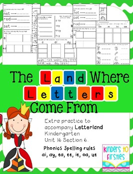 Letterland- The Land Where The Letters Come From