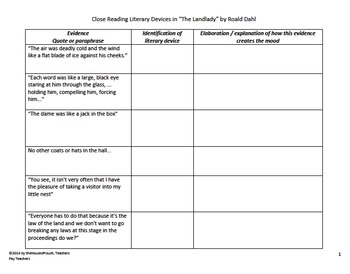 Close Reading for Literary Devices: The Landlady by Roald Dahl