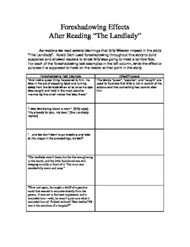 """The Landlady"" by Roald Dahl Activities"