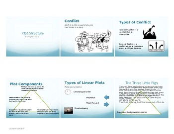 Lesson: The Landlady by Roald Dahl Lesson Plan, Worksheets, Key, Powerpoints