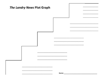 The Landry News Plot Graph - Andrew Clements