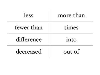 The Language in Math, matching, lite version