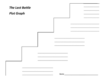 The Last Battle Plot Graph - C.S. Lewis - Chronicles of Narnia (#7)
