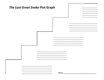 The Last Great Snake Plot Graph - Mary Q. Steele