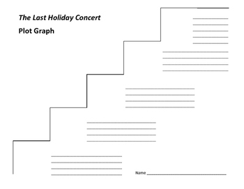 The Last Holiday Concert Plot Graph - Andrew Clements