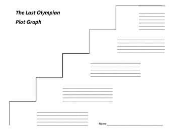 The Last Olympian Plot Graph - Rick Riordan