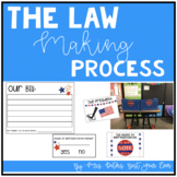 The Law Making Process (Room Transformation