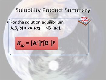 The Law of Chemical Equilibrium