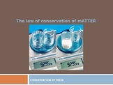 The Law of Conservation of Matter (Mass)