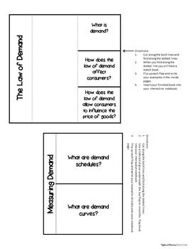 The Law of Demand - Economics Interactive Note-taking Activities