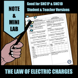 The Law of Electric Charges