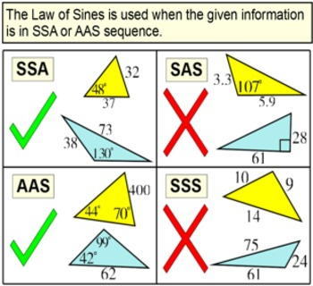 The Law of Sines, 4 Intros + 6 Assignments for PDF