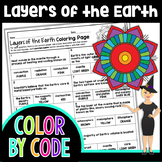 Layers of the Earth Science Color By Number or Quiz