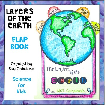 Layers of the Earth,  Layered Flap Booklet
