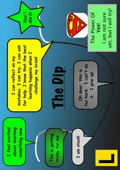 The Learning Dip