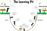 The Learning Pit Poster