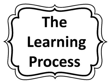 The Learning Process (Inquiry Process) Bulletin Board