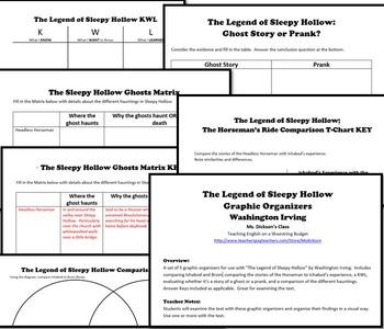The Legend of Sleepy Hollow Activities Bundle (Washington Irving)- PDF file