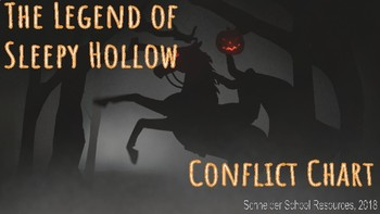 The Legend of Sleepy Hollow: Conflict Chart