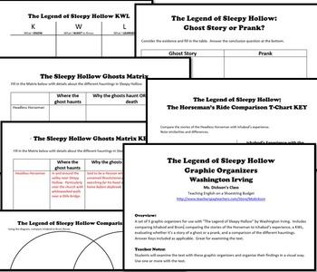 The Legend of Sleepy Hollow Graphic Organizers (Washington Irving)