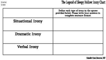 The Legend of Sleepy Hollow: Irony Lesson