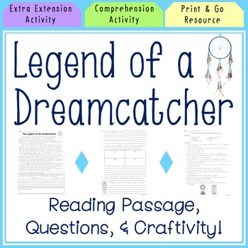 graphic relating to Legend of the Dreamcatcher Printable named The Legend of a Dreamcatcher