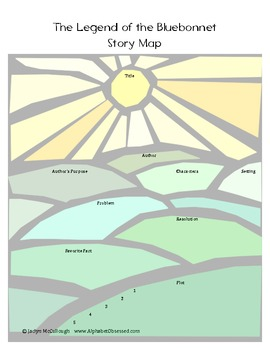The Legend of the Bluebonnet Cute Story Maps- Level 1 and 2
