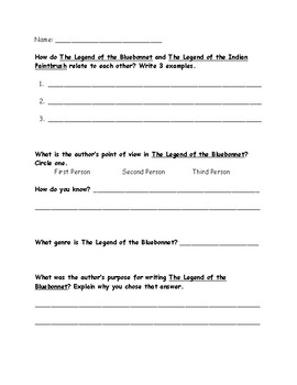 The Legend of the Bluebonnet and Indian Paintbrush Comprehension *EDITABLE*