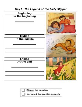 The Legend of the Ladyslipper: Three Day Close Reading Plan