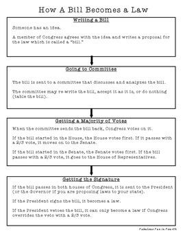 The Legislative Branch: Create Your Own Bill!