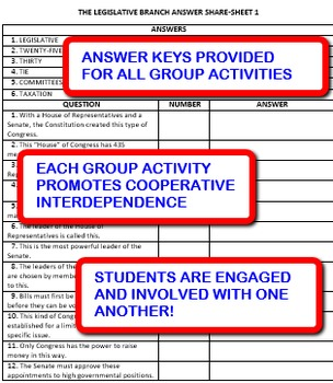 The Legislative Branch: Study Guide and Activity Pack