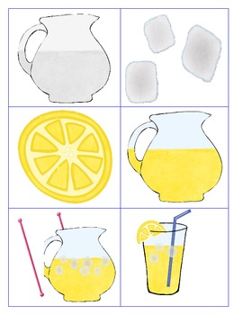 The Lemonade Stand (a thematic unit}